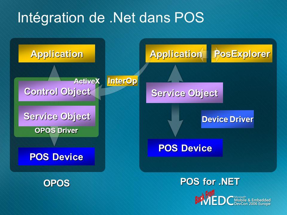 Intégration de .Net dans POS