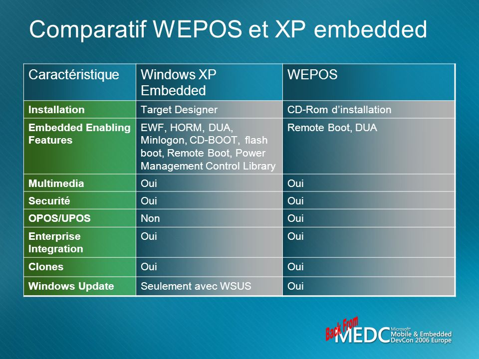 Comparatif WEPOS et XP embedded
