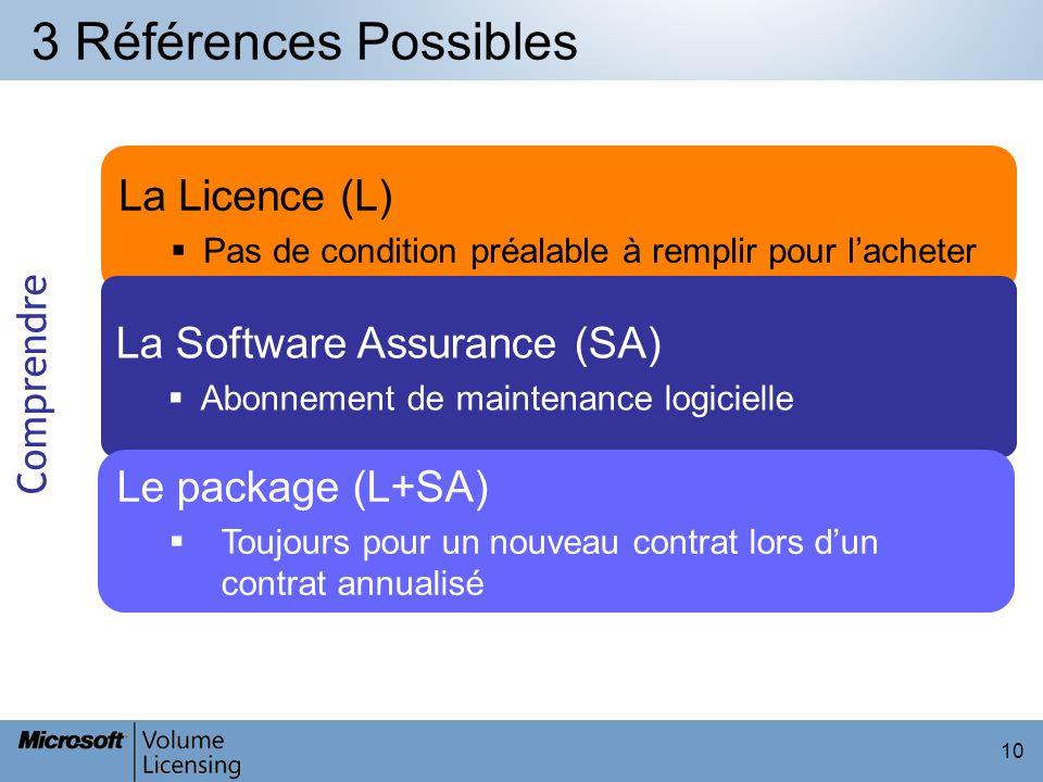 3 Références Possibles La Licence (L) La Software Assurance (SA)