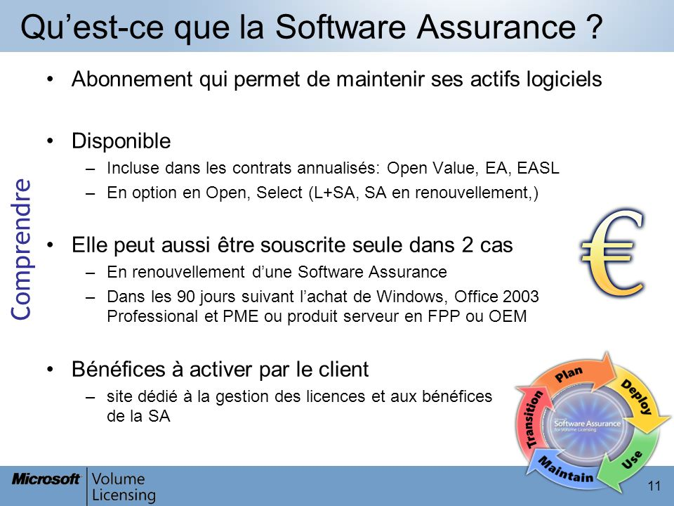 Qu'est-ce que la Software Assurance