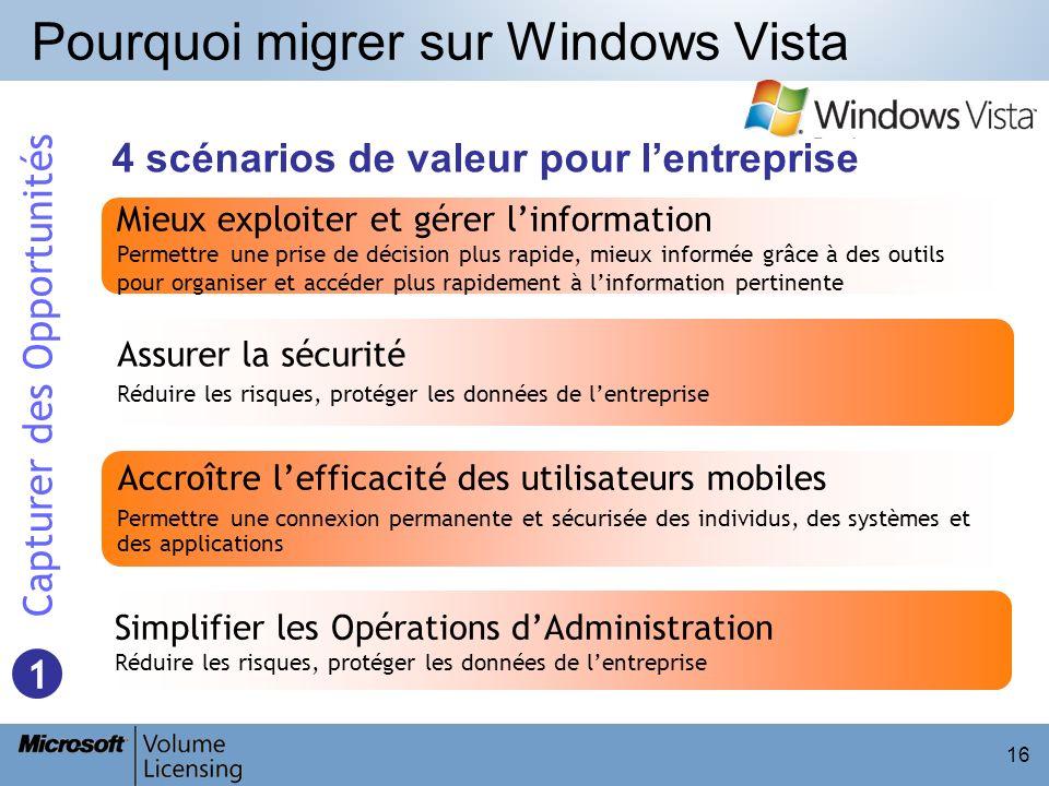 Pourquoi migrer sur Windows Vista