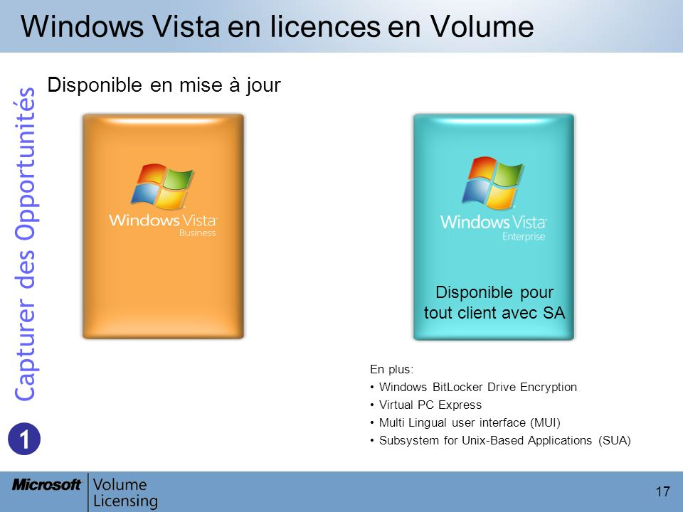 Windows Vista en licences en Volume