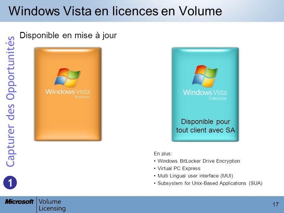 Windows Vista en licences en Volume