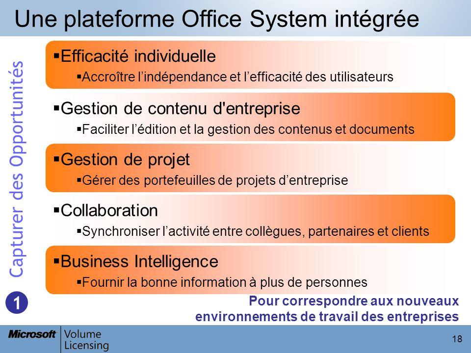 Une plateforme Office System intégrée