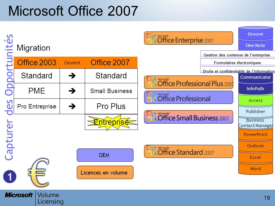 Microsoft Office 2007 Capturer des Opportunités 1 Migration Pro Plus 