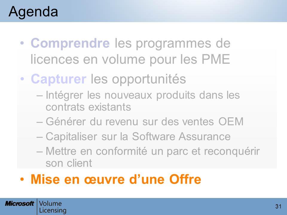 Agenda Comprendre les programmes de licences en volume pour les PME