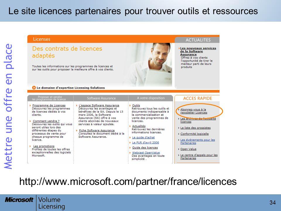 Le site licences partenaires pour trouver outils et ressources