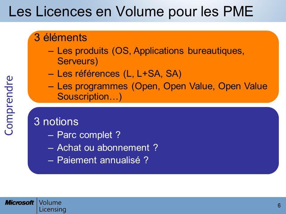 Les Licences en Volume pour les PME
