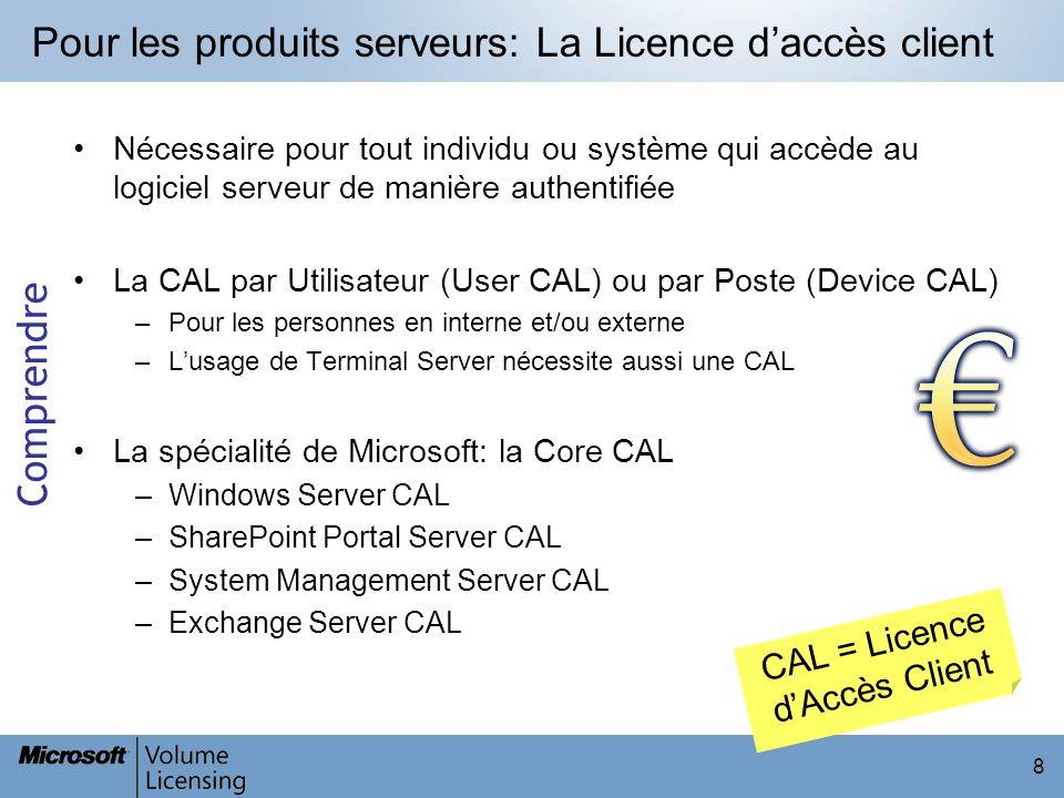 Pour les produits serveurs: La Licence d'accès client