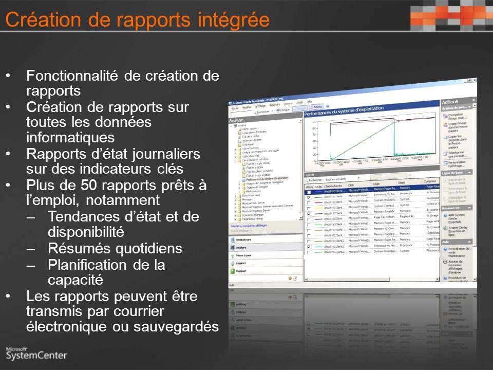 Création de rapports intégrée