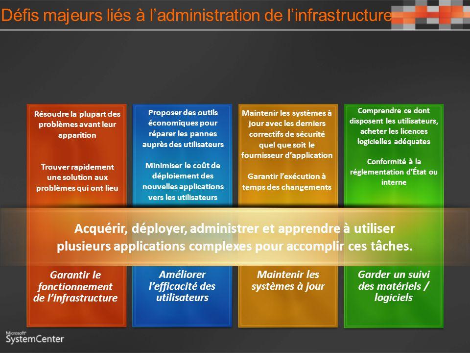 Défis majeurs liés à l'administration de l'infrastructure