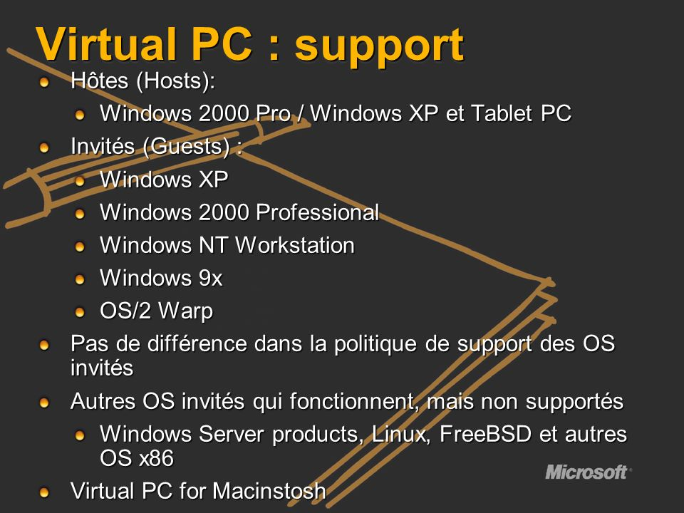 Virtual PC : support Hôtes (Hosts):
