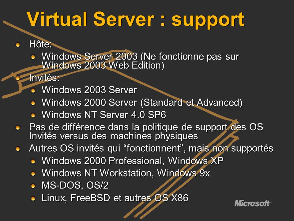 Virtual Server : support