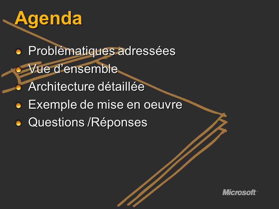 Agenda Problématiques adressées Vue d'ensemble Architecture détaillée