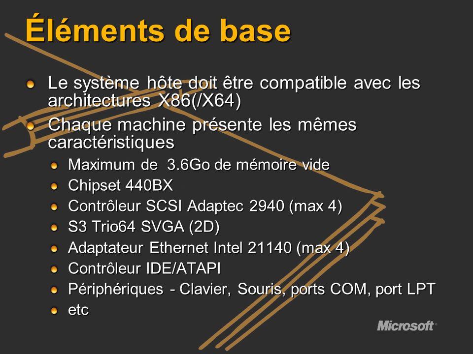 Éléments de base Le système hôte doit être compatible avec les architectures X86(/X64) Chaque machine présente les mêmes caractéristiques.