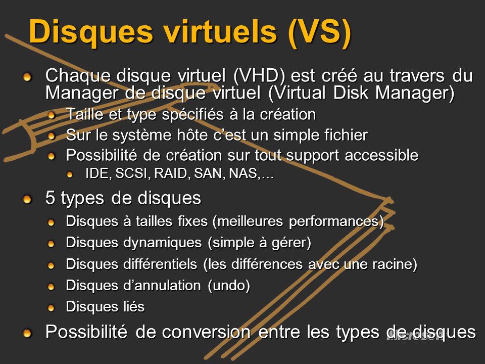 3/26/2017 3:54 PM Disques virtuels (VS) Chaque disque virtuel (VHD) est créé au travers du Manager de disque virtuel (Virtual Disk Manager)
