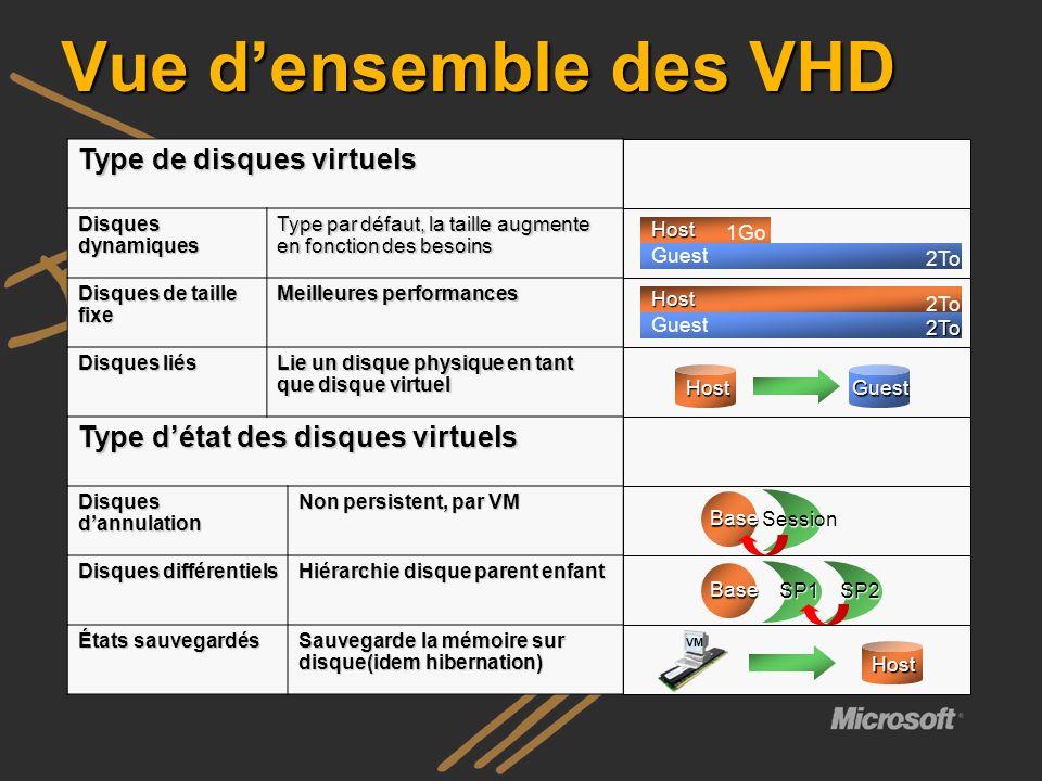 Vue d'ensemble des VHD Type de disques virtuels