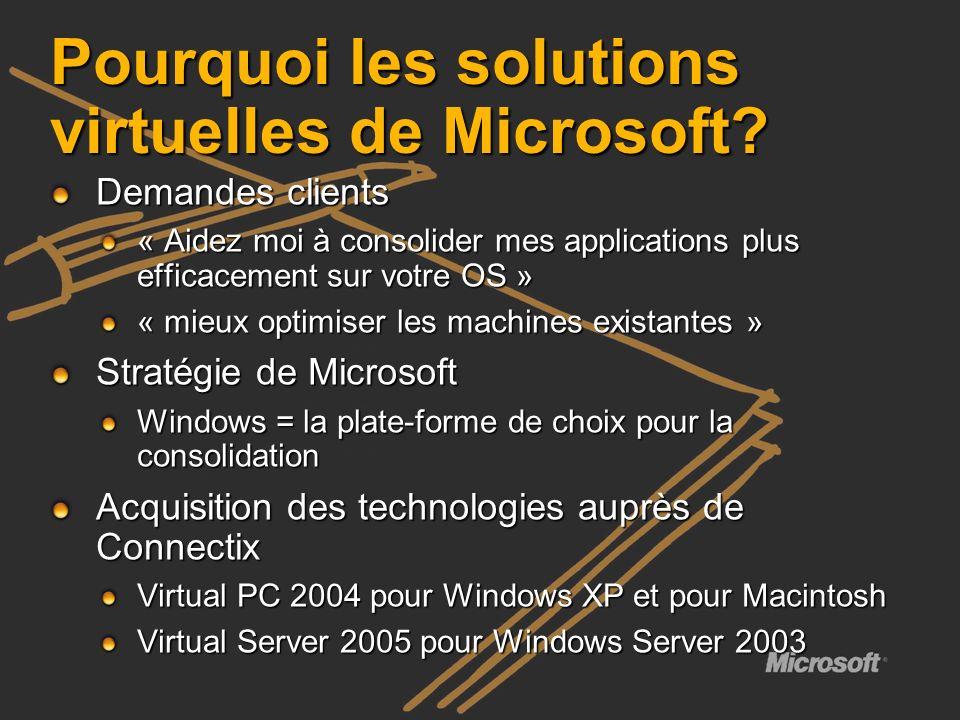 Pourquoi les solutions virtuelles de Microsoft