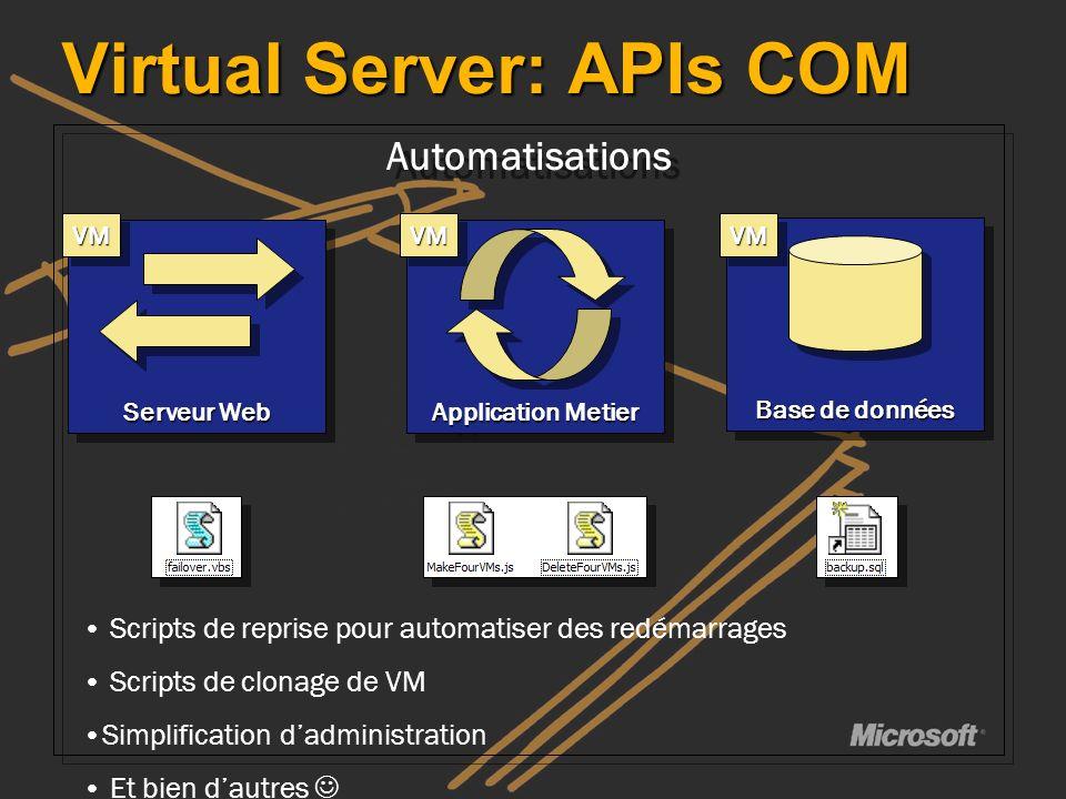 Virtual Server: APIs COM