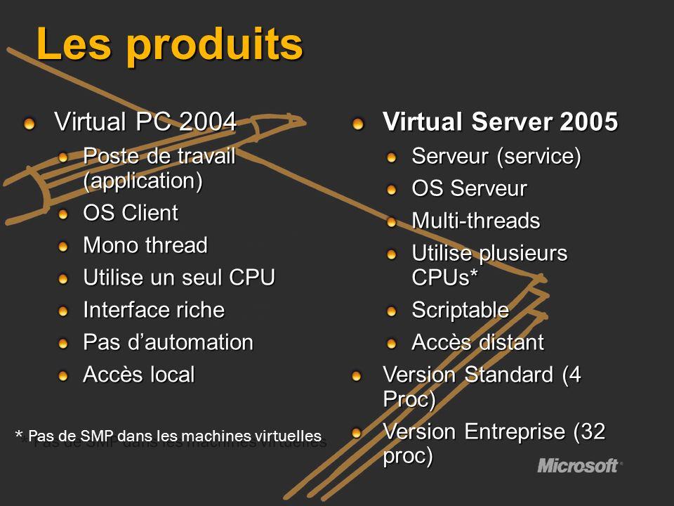 * Pas de SMP dans les machines virtuelles