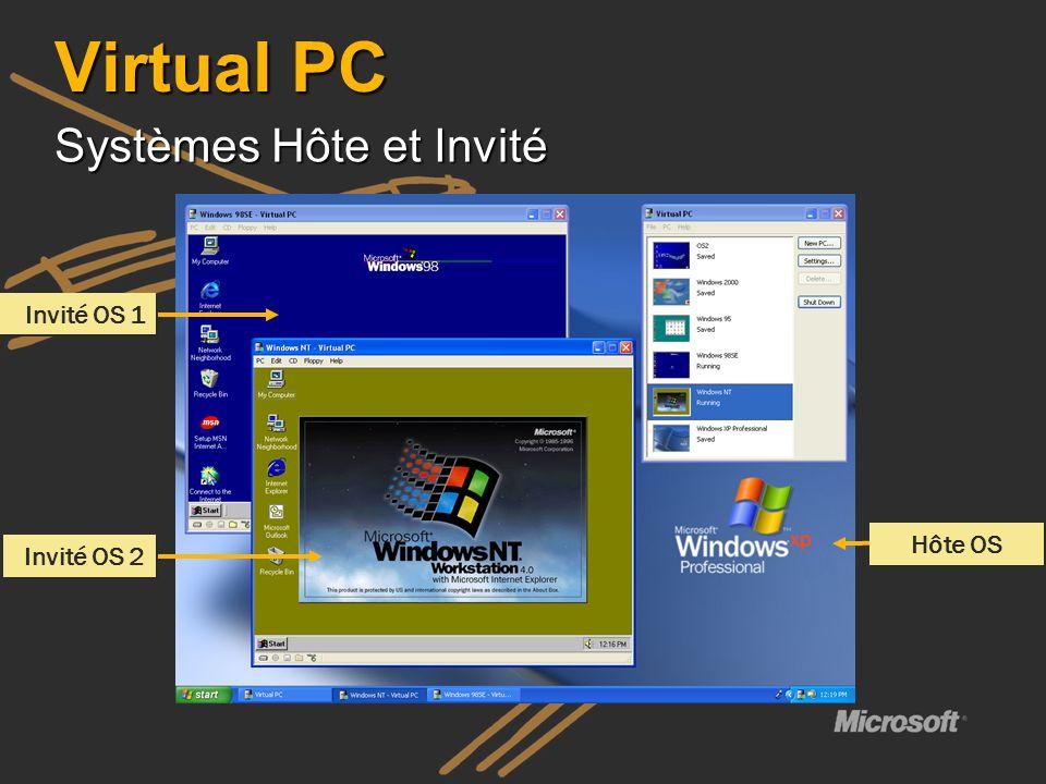 Virtual PC Systèmes Hôte et Invité Invité OS 1 Hôte OS Invité OS 2