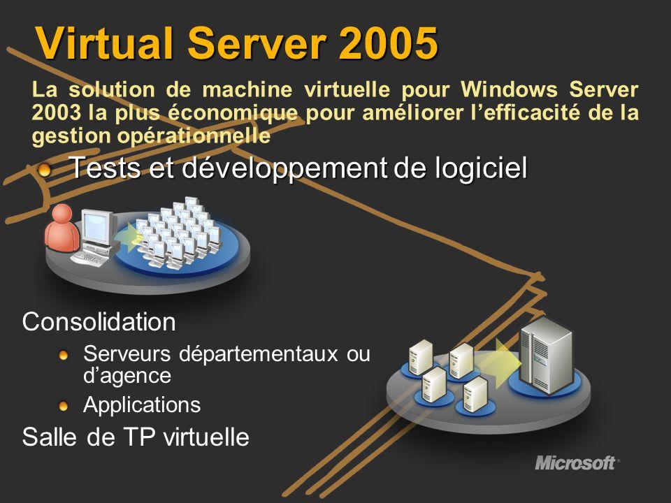 Virtual Server 2005 Tests et développement de logiciel Consolidation