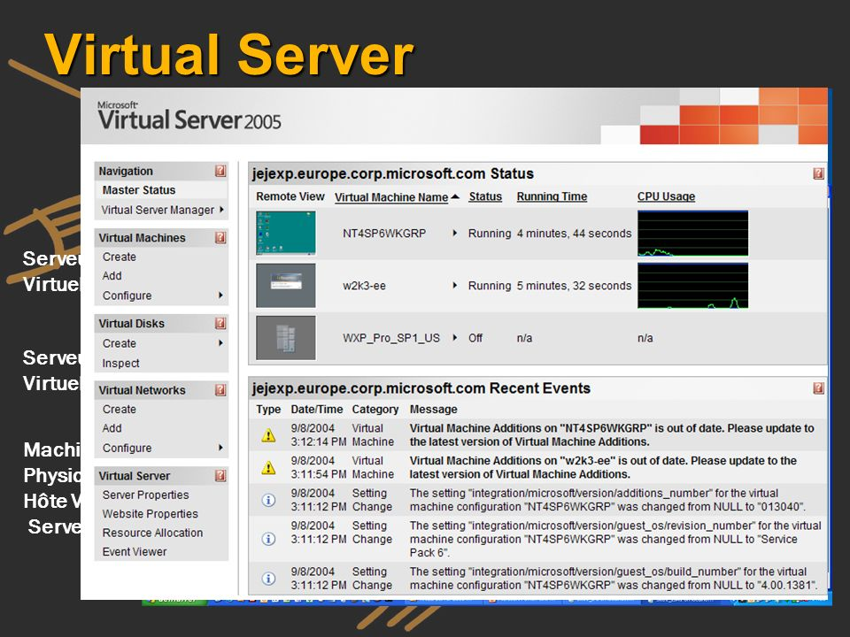 Virtual Server Serveur Virtuel (ISA) Serveur Virtuel (DC) Machine