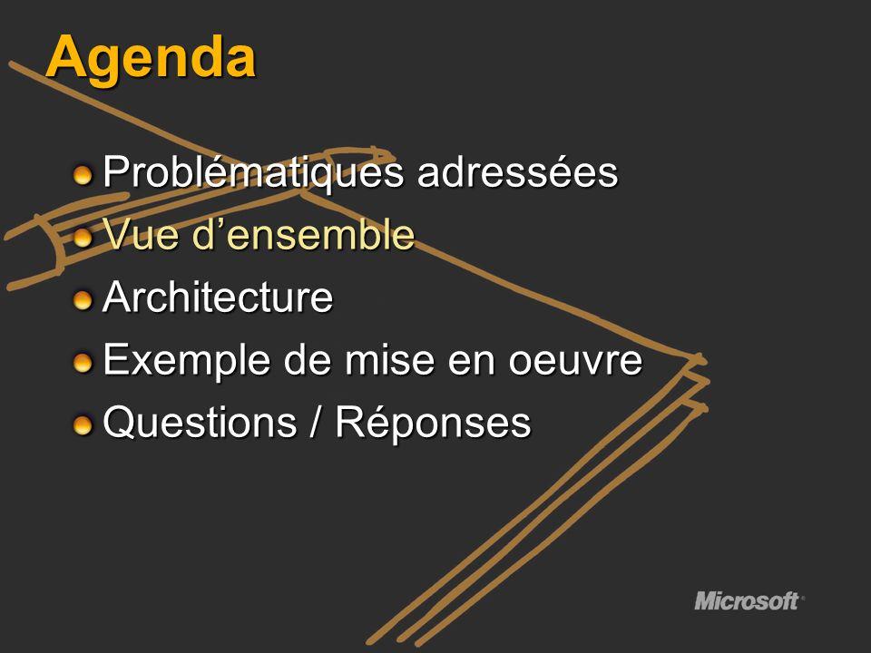 Agenda Problématiques adressées Vue d'ensemble Architecture