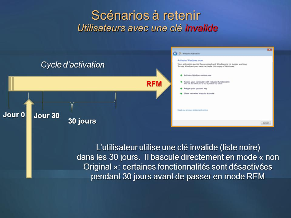 Scénarios à retenir Utilisateurs avec une clé invalide