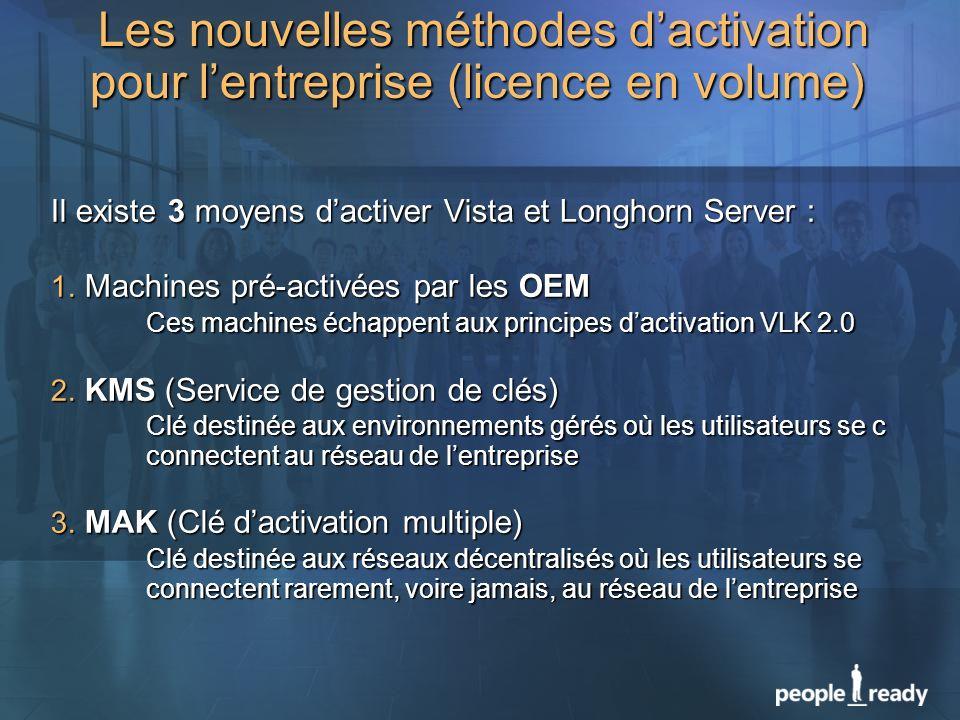 Les nouvelles méthodes d'activation pour l'entreprise (licence en volume)