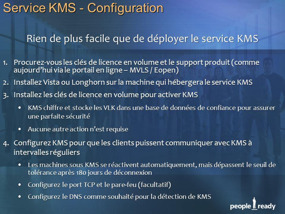 Service KMS - Configuration