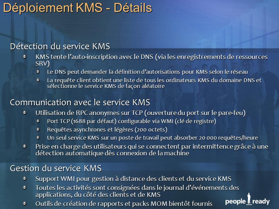 Déploiement KMS - Détails