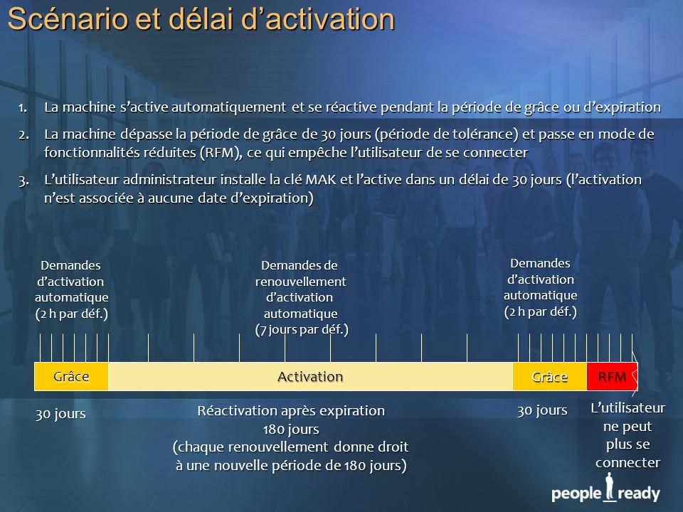 Scénario et délai d'activation