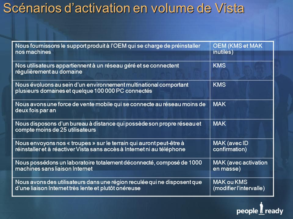 Scénarios d'activation en volume de Vista