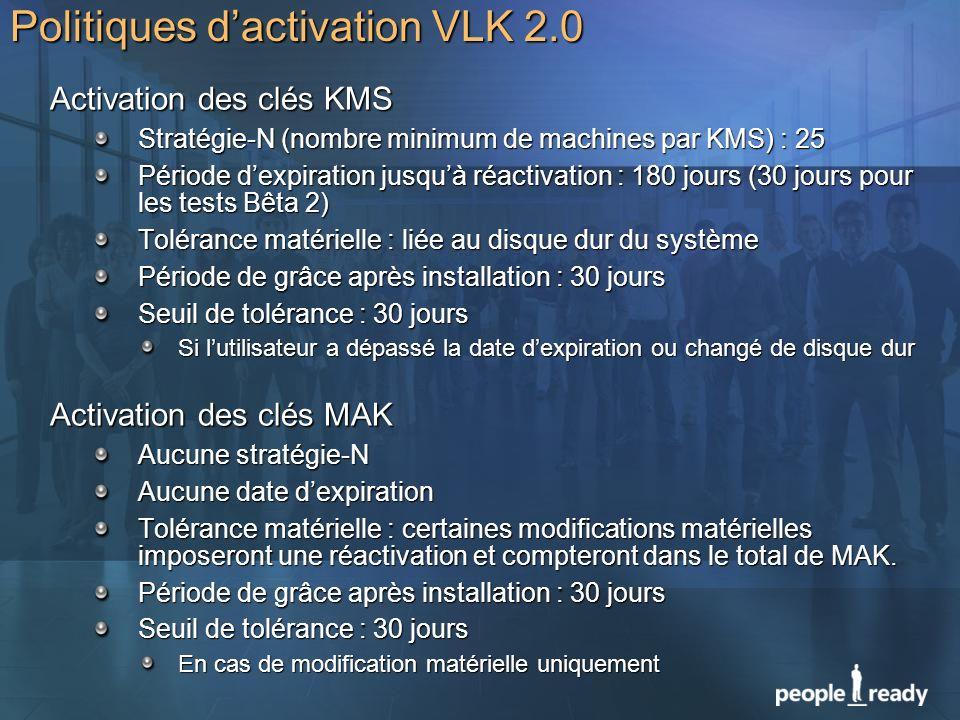 Politiques d'activation VLK 2.0