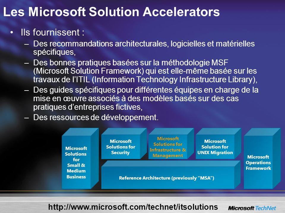 Les Microsoft Solution Accelerators