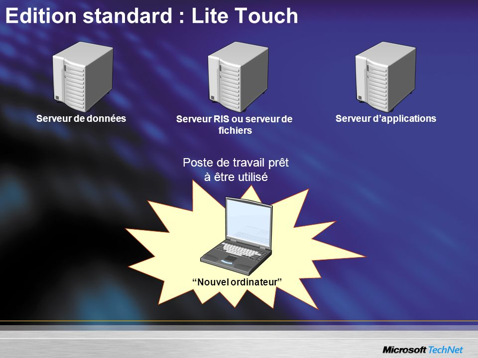 Edition standard : Lite Touch