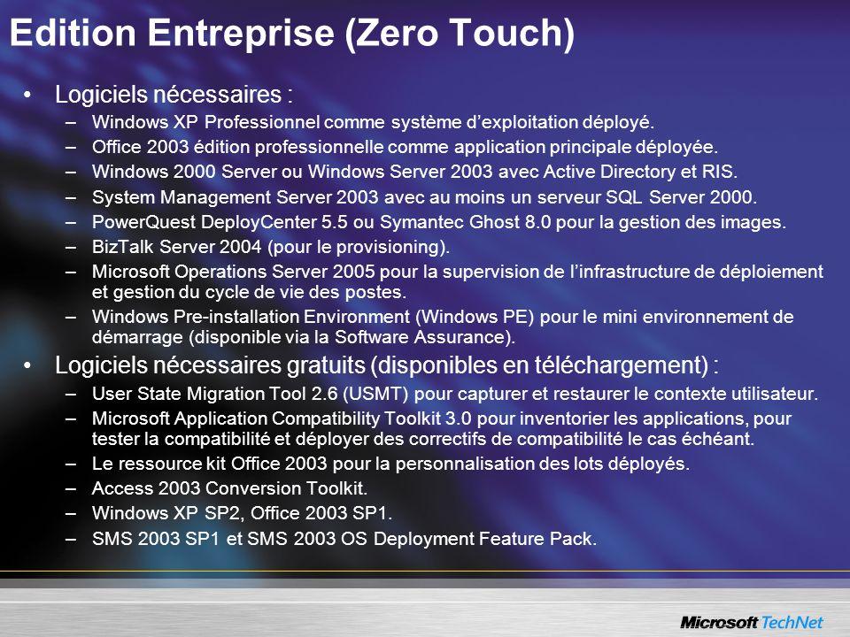 Edition Entreprise (Zero Touch)