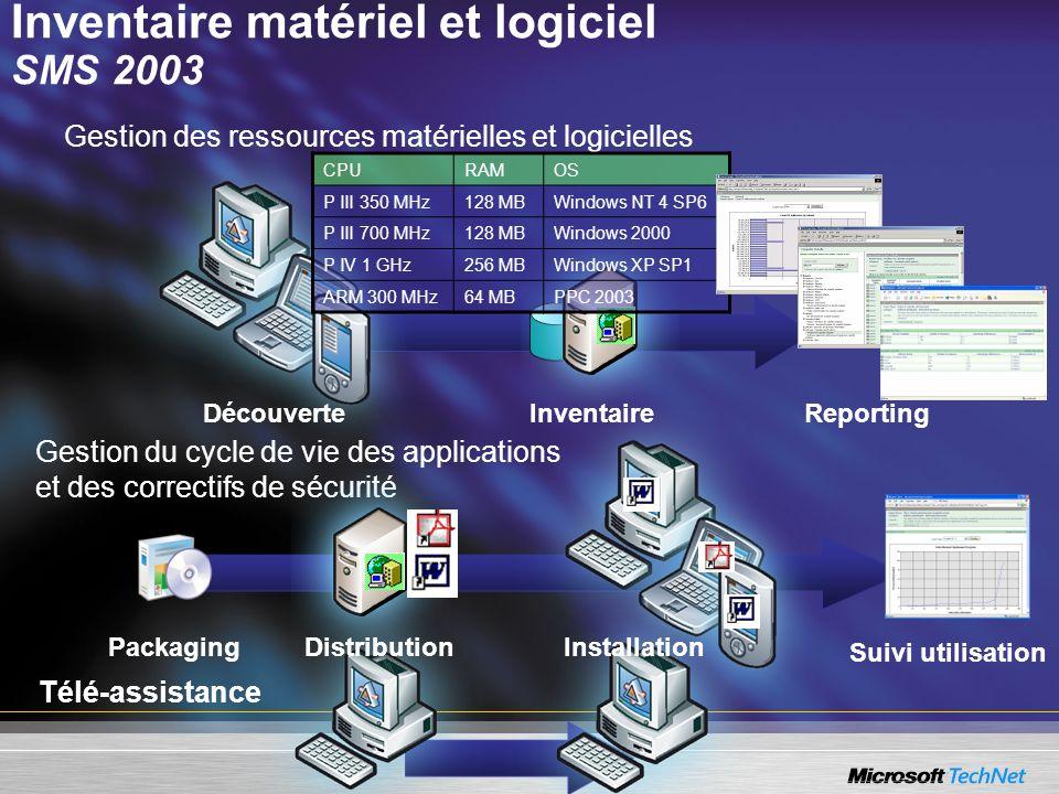 Inventaire matériel et logiciel SMS 2003