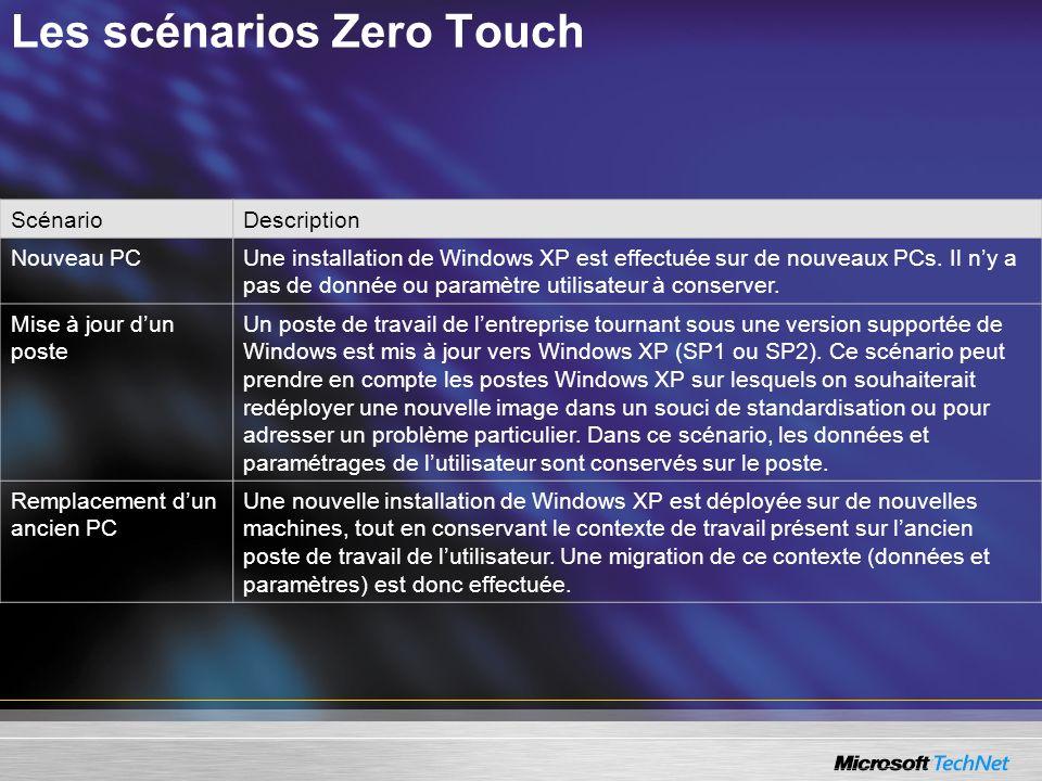 Les scénarios Zero Touch