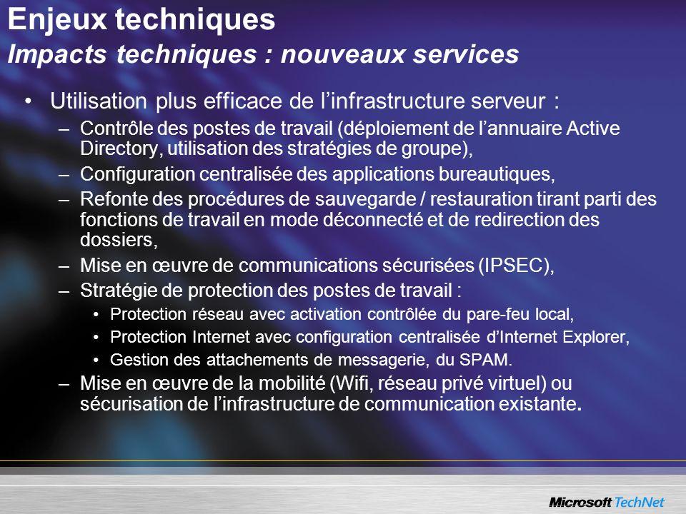 Enjeux techniques Impacts techniques : nouveaux services