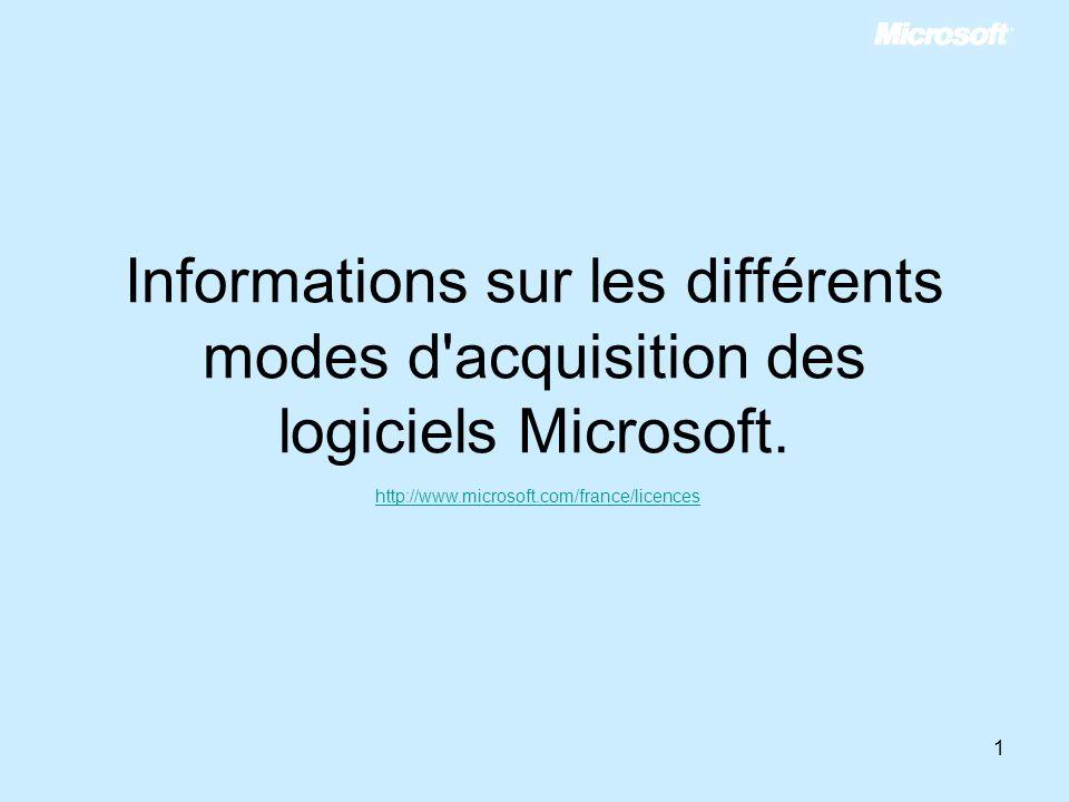Informations sur les différents modes d acquisition des logiciels Microsoft.
