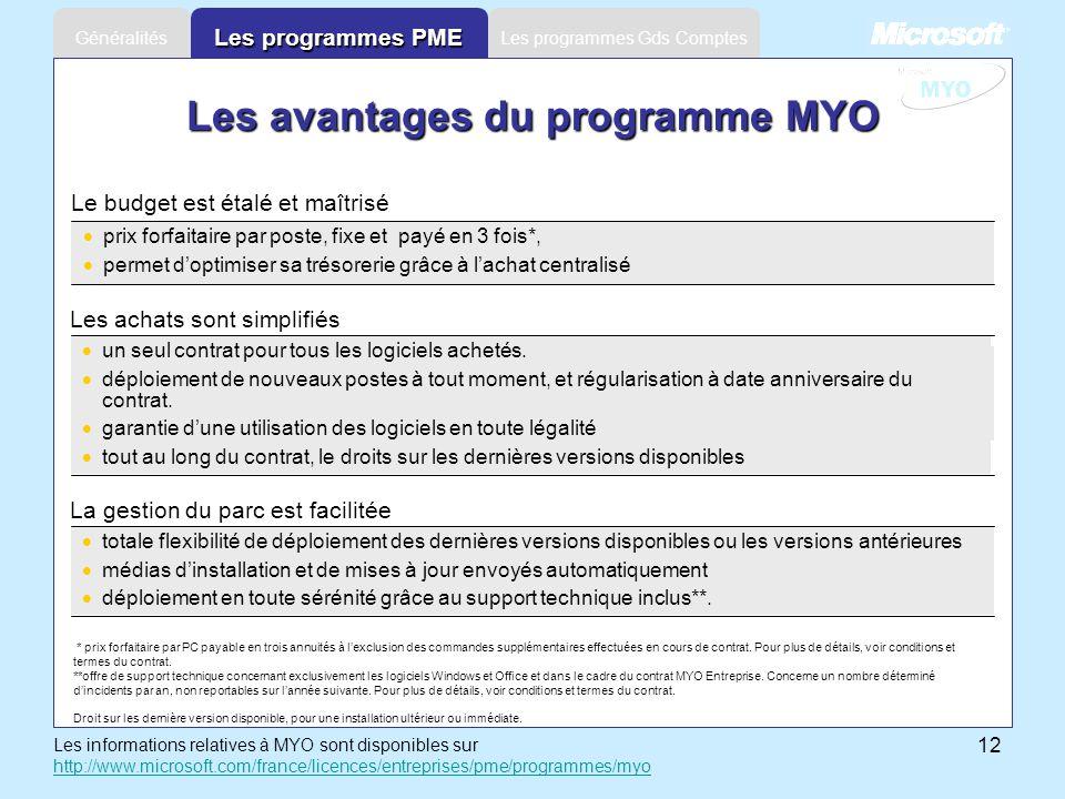 Les avantages du programme MYO