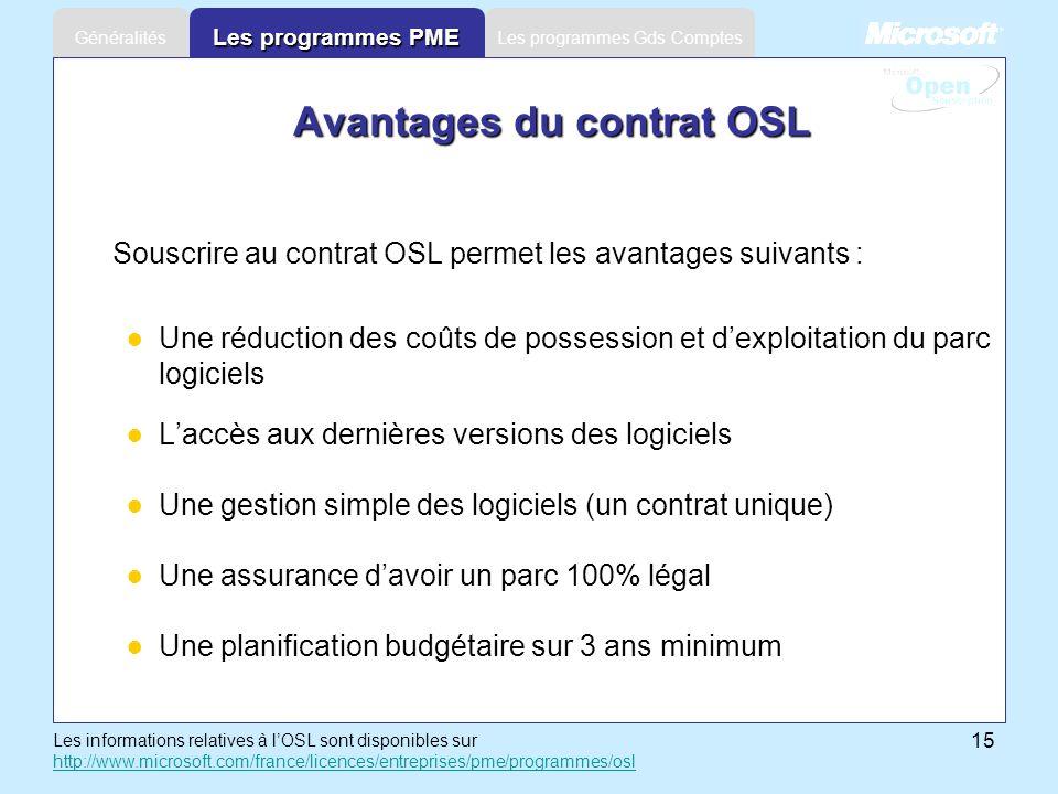 Avantages du contrat OSL