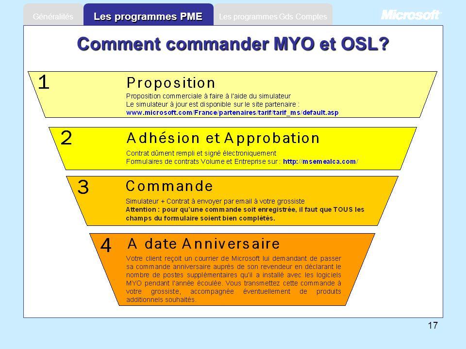 Comment commander MYO et OSL