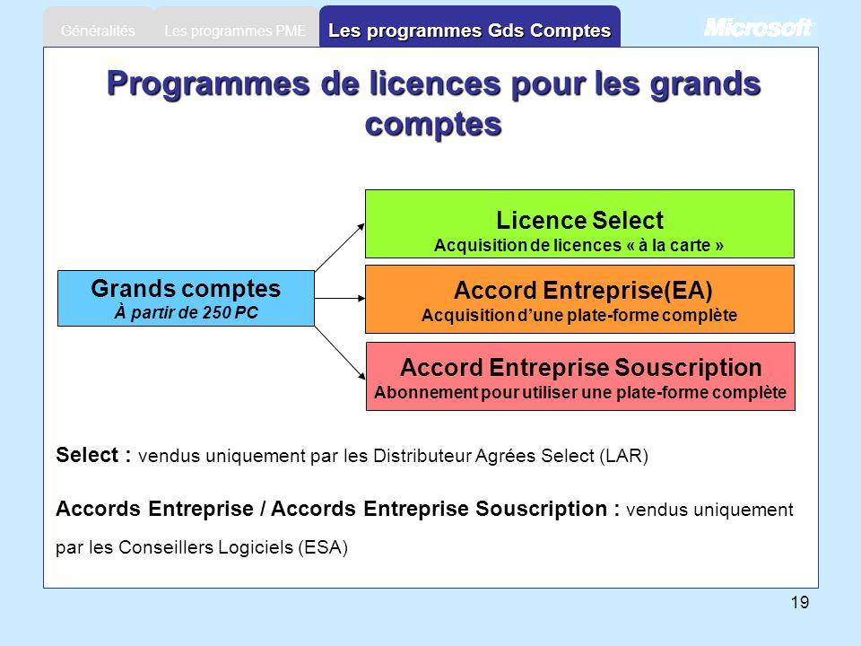 Programmes de licences pour les grands comptes
