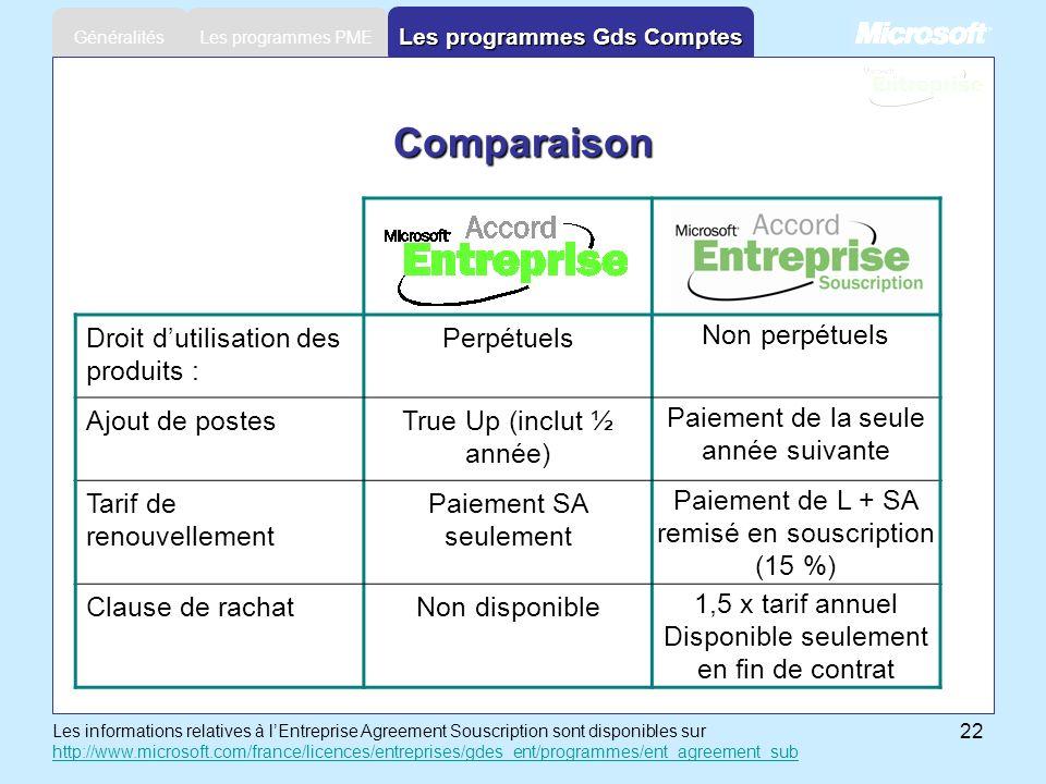 Les programmes Gds Comptes