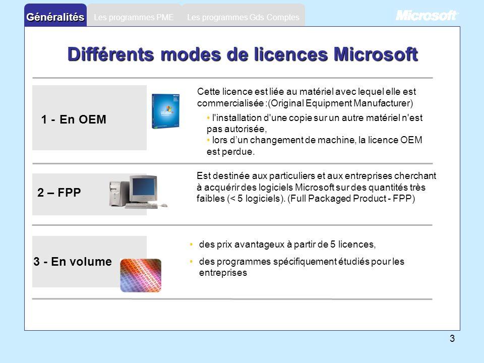 Différents modes de licences Microsoft