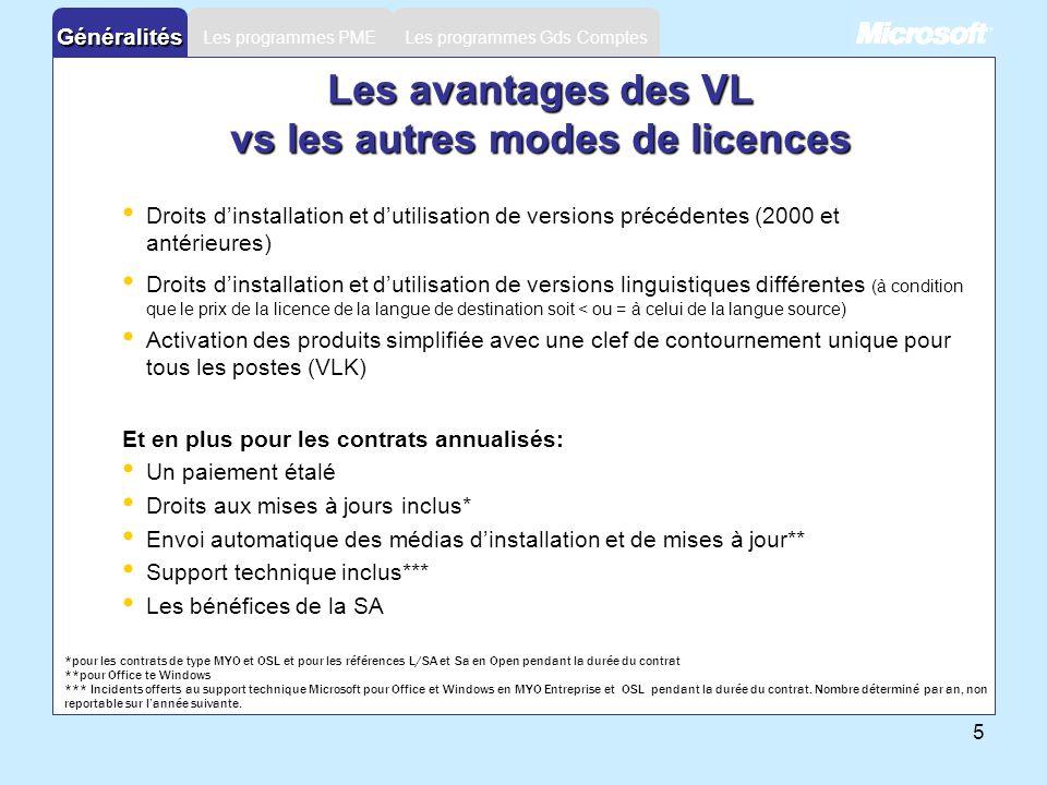 Les avantages des VL vs les autres modes de licences