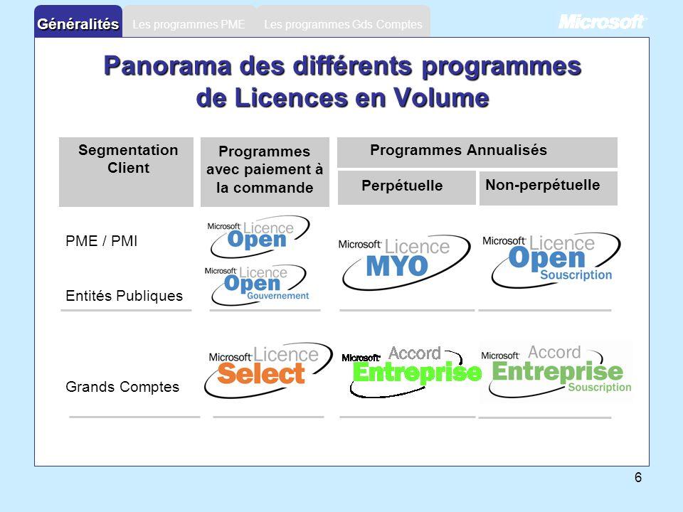 Panorama des différents programmes de Licences en Volume